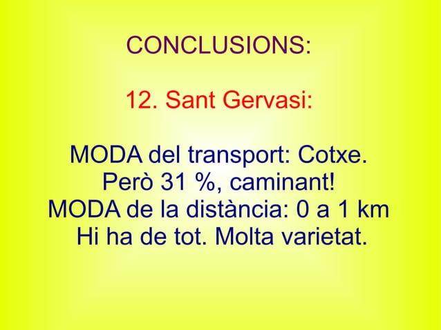 CONCLUSIONS: 12. Sant Gervasi: MODA del transport: Cotxe. Però 31 %, caminant! MODA de la distància: 0 a 1 km Hi ha de tot...