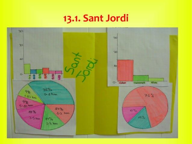 13.1. Sant Jordi