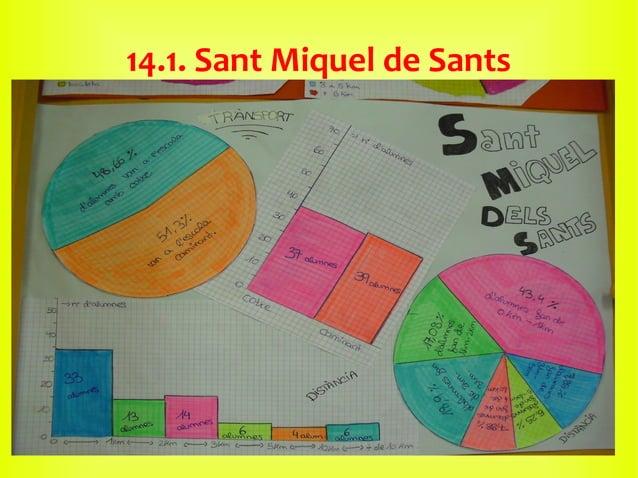 14.1. Sant Miquel de Sants