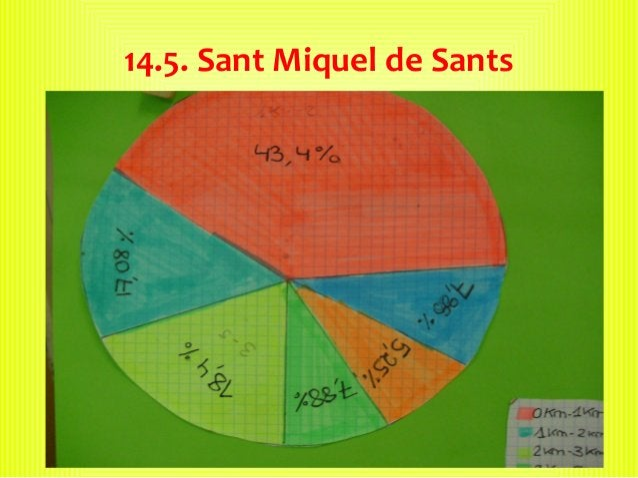 14.5. Sant Miquel de Sants