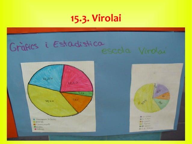 15.3. Virolai