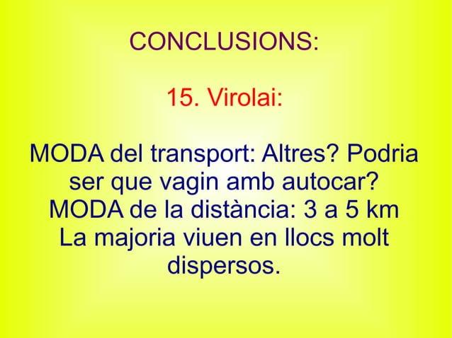 CONCLUSIONS: 15. Virolai: MODA del transport: Altres? Podria ser que vagin amb autocar? MODA de la distància: 3 a 5 km La ...