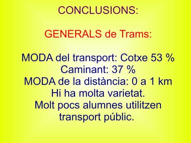 CONCLUSIONS: GENERALS de Trams: MODA del transport: Cotxe 53 % Caminant: 37 % MODA de la distància: 0 a 1 km Hi ha molta v...