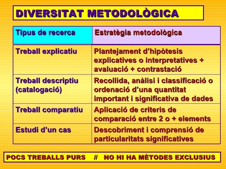 DIVERSITAT METODOLÒGICA  POCS TREBALLS PURS  //  NO HI HA MÈTODES EXCLUSIUS Descobriment i comprensió de particularitats s...