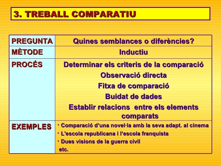 3. TREBALL COMPARATIU <ul><li>Comparació d'una novel·la amb la seva adapt. al cinema </li></ul><ul><li>L'escola republican...