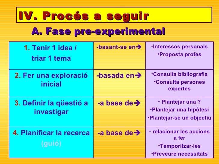 IV. Procés a seguir A. Fase pre-experimental <ul><li>relacionar les accions a fer </li></ul><ul><li>Temporitzar-les </li><...
