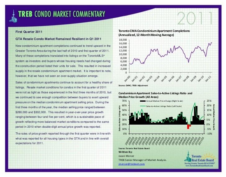 First Quarter 2011                                                                Toronto CMA Condominium Apartment Comple...