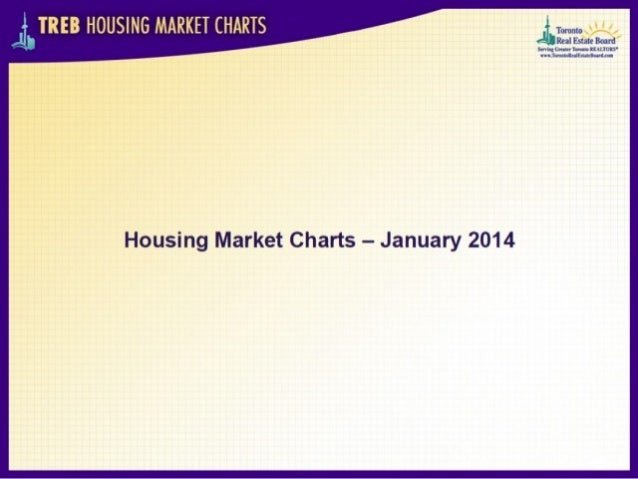 H 4l. .'J_15'1 i_| llH: '3|. NF* o'. 'l: lIW: I iIIiI: a'RE§  Housing Market Charts — January 2014