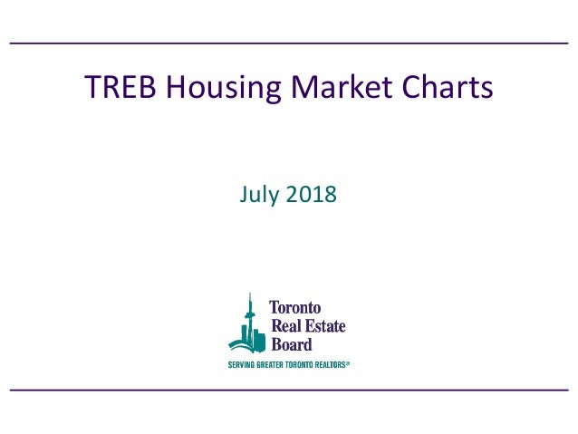 TREB Housing Market Charts July 2018