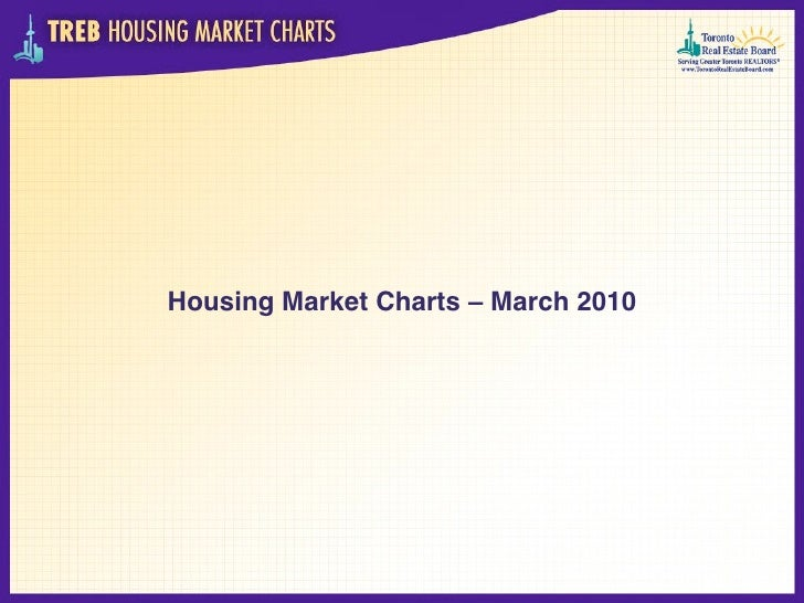 Housing Market Charts – March 2010