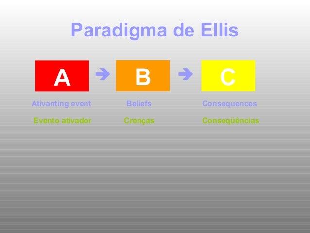 Descrição da situação problemática: O que aconteceu? Como o paciente percebeu o que aconteceu? Estratégias cognitivas Perg...