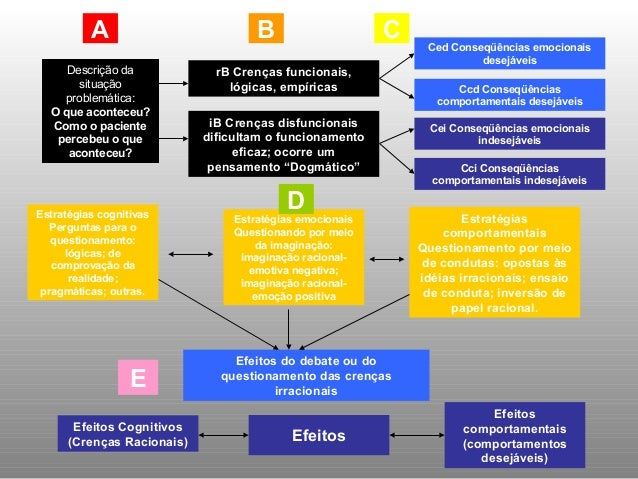 """PRIMÁRIOS E SECUNDÁRIOS (gráfico) """"C1"""" Primário """"B1"""" Primário """"A1"""" Primário """"B2"""" Secundário """"C2"""" Secundário """"A2"""" Secundário"""
