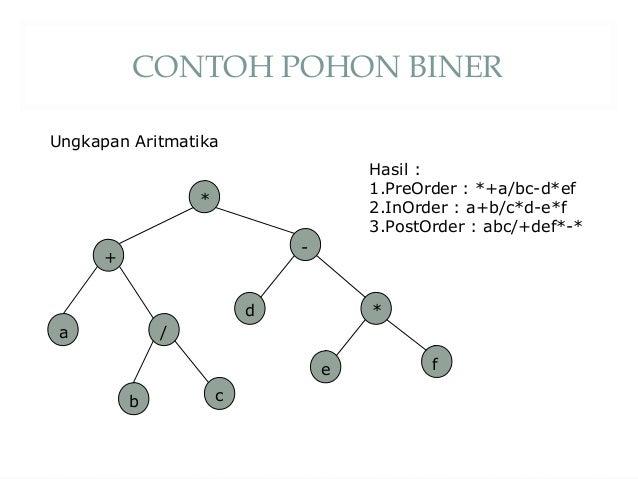 materi binary tree