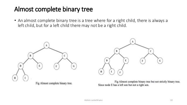 Tree - Data Structure