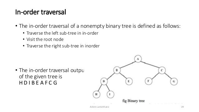 Tree terminology in data structure with examples