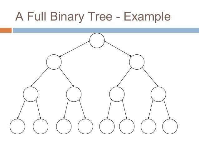 Tree and Binary Search tree