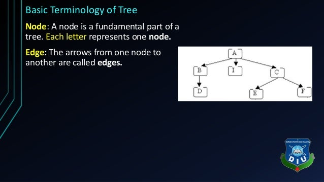 Tree data structure discrete mathematics ccuart Image collections