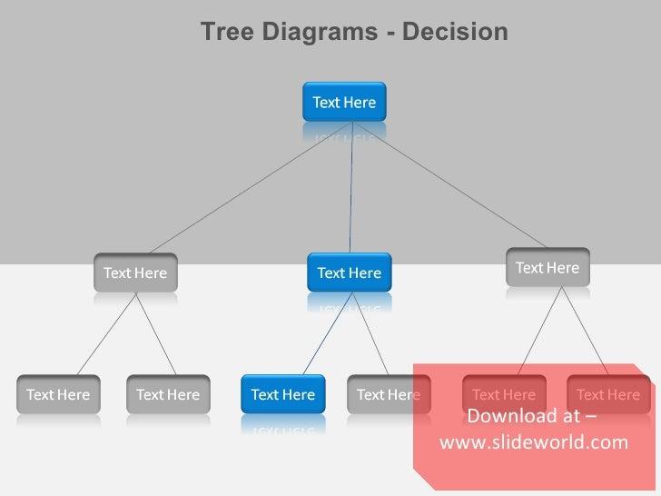 free clipart decision tree - photo #21