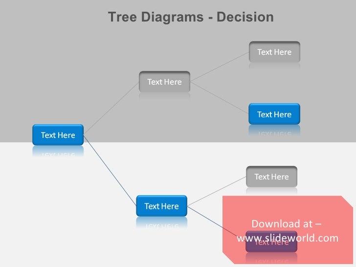 decision tree ppt templates