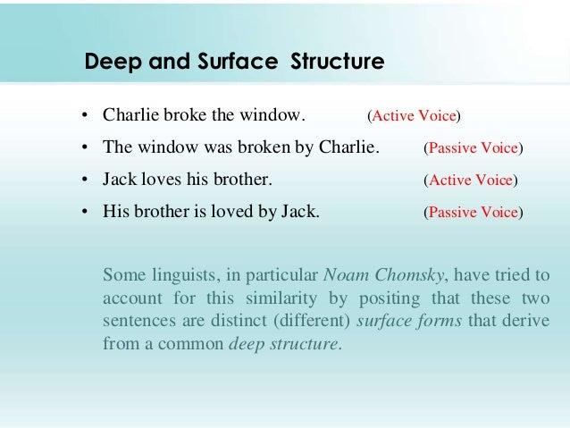 active voice sentence generator