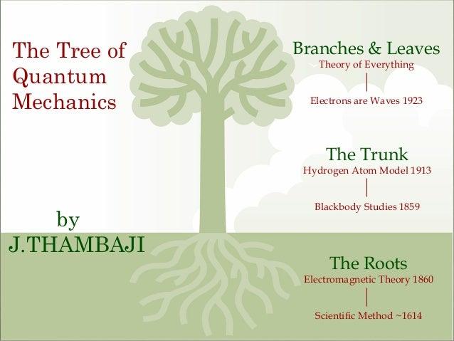 The Tree of Quantum Mechanics The Tree of Quantum Mechanics by J.THAMBAJI The Roots Electromagnetic Theory 1860 Scientific...