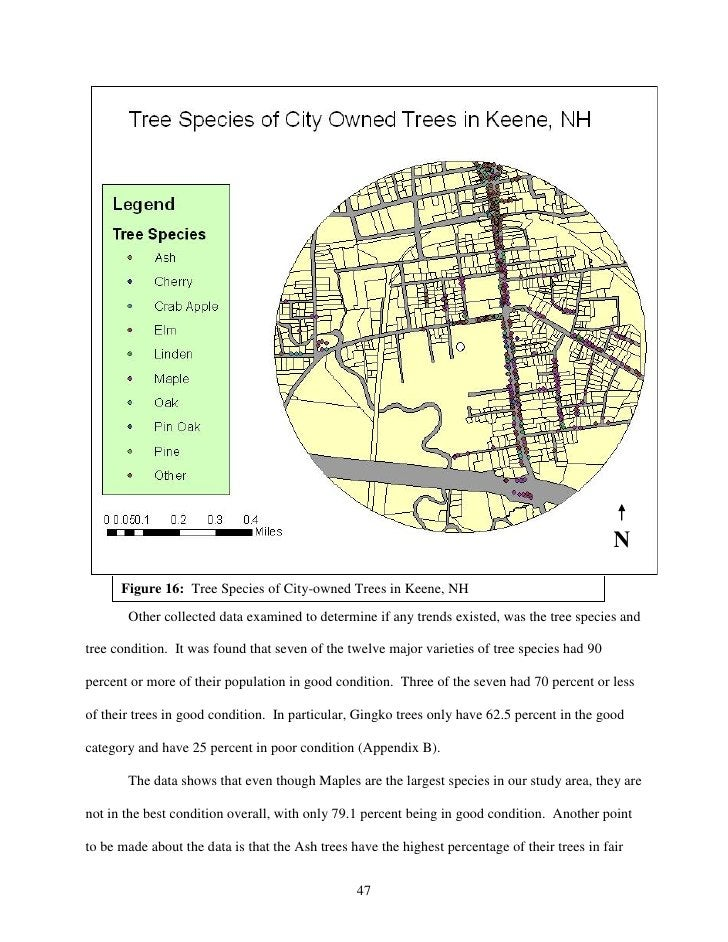 N      Figure 16: Tree Species of City-owned Trees in Keene, NH       Other collected data examined to determine if any tr...