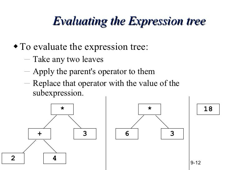 Trees - Data structures in C/Java