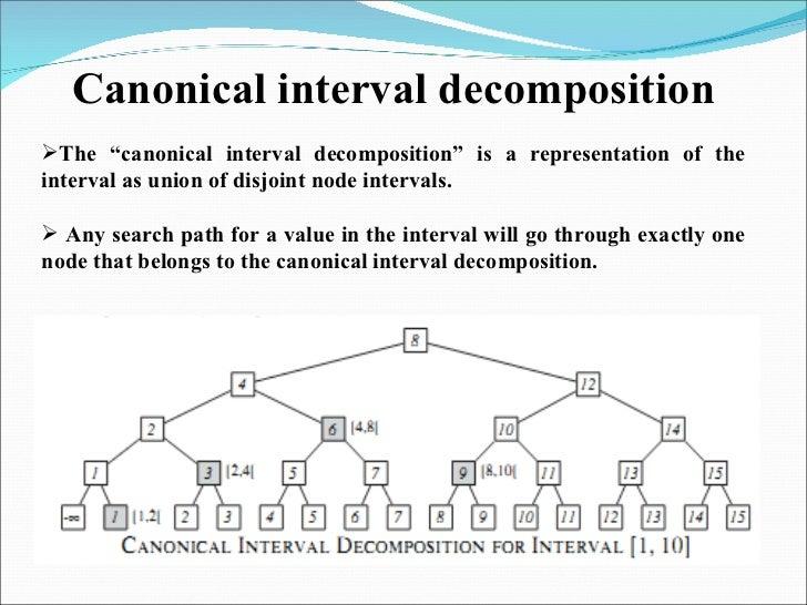 "<ul><li>Canonical interval decomposition </li></ul><ul><li>The ""canonical interval decomposition"" is a representation of t..."