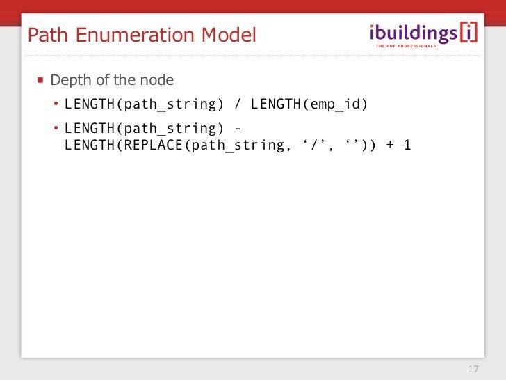 Path Enumeration Model    Depth of the node   • LENGTH(path_string) / LENGTH(emp_id)   • LENGTH(path_string) -     LENGTH(...