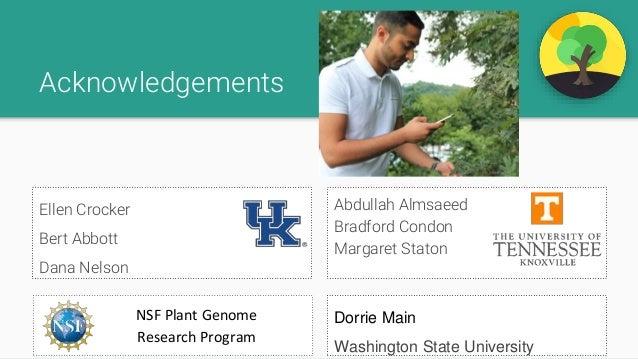 Acknowledgements Ellen Crocker Bert Abbott Dana Nelson Abdullah Almsaeed Bradford Condon Margaret Staton NSF Plant Genome ...