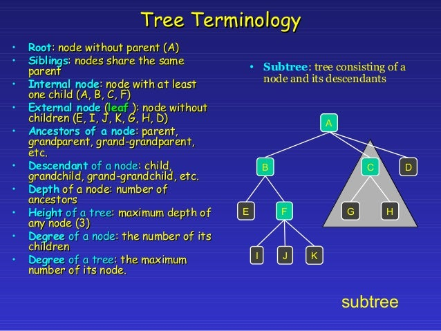 tree in data structure pdf