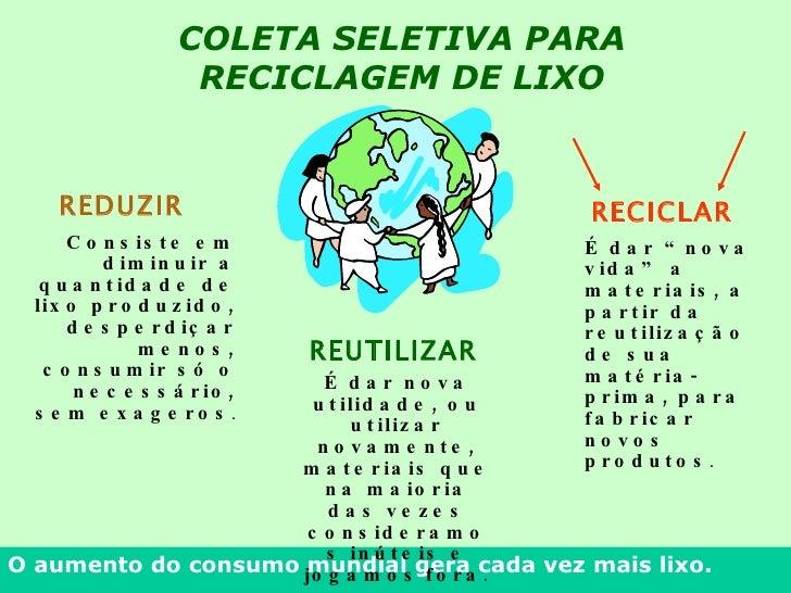 O aumento do consumo mundial gera cada vez mais lixo. COLETA SELETIVA PARA RECICLAGEM DE LIXO Consiste em diminuir a quant...