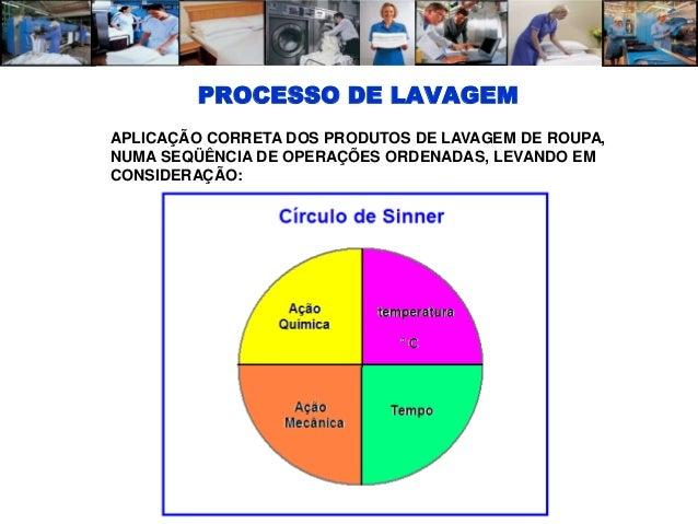 Treinamento compactado em lavanderia  iii Slide 5
