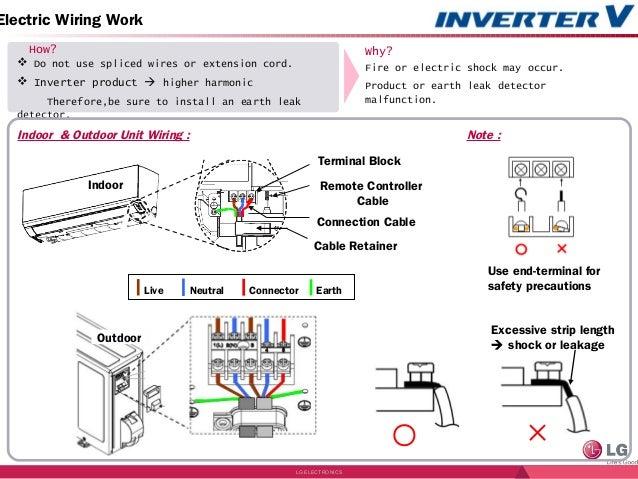 daikin split ac wiring  circuit wiring and diagram hub •