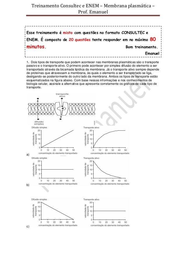 Treinamento Consultec e ENEM – Membrana plasmática –Prof. EmanuelEsse treinamento é misto com questões no formato CONSULTE...