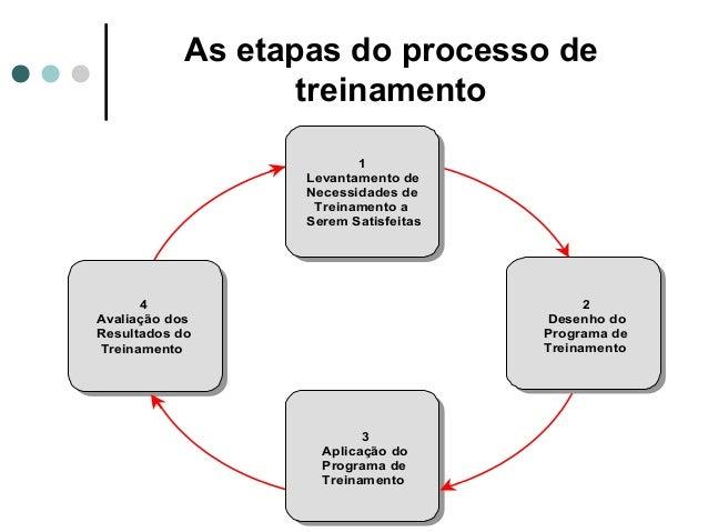 Mudança organizacional  o caso de uma empresa de telecomunicações no brasil 8