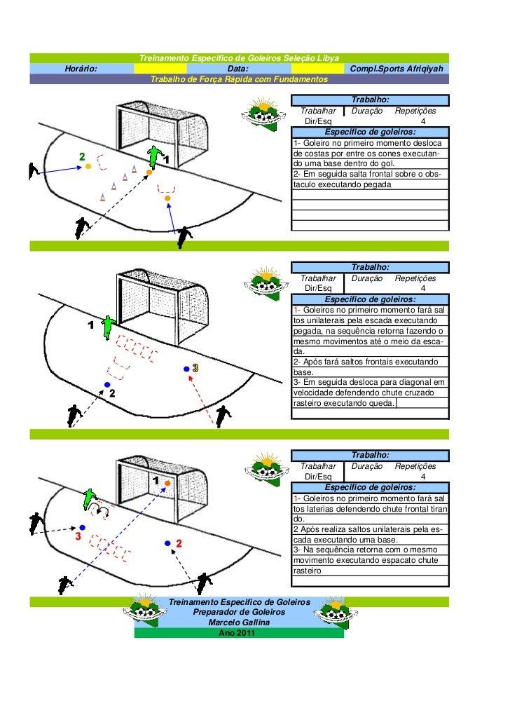 Treinamento Especifico de Goleiros Seleção LibyaHorário:                         Data:                         Compl.Sport...