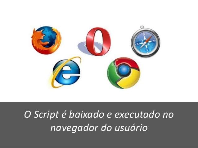 O Script é baixado e executado no navegador do usuário