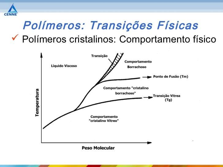 Treinamento tcnico em polmeros mdulo i polmeros transies fsicasfatores ccuart Images