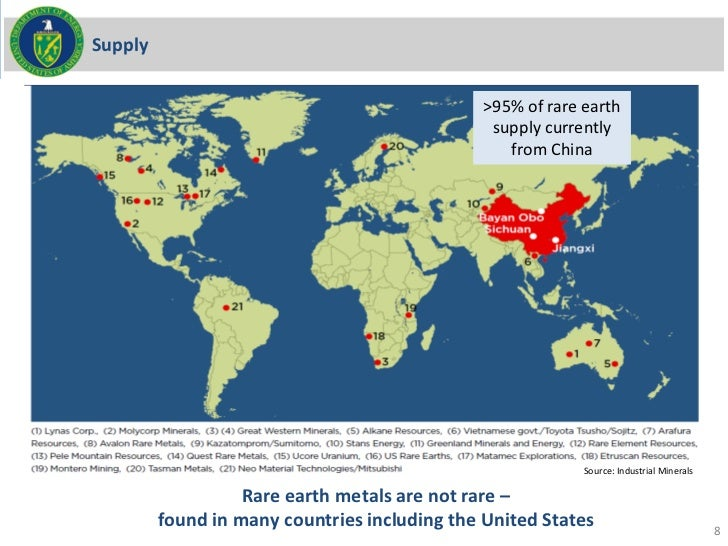 Supply                                               >95% of rare earth                                                sup...