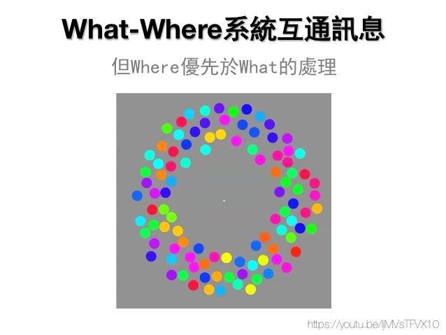 What-Where系統互通訊息 但Where優先於What的處理 https://youtu.be/IjMVsTFVX10