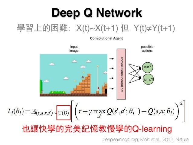 Deep Q Network 學習上的困難: X(t)~X(t+1) 但 Y(t)≠Y(t+1) deeplearning4j.org; Mnih et al., 2015, Nature 也讓快學的完美記憶教慢學的Q-learning