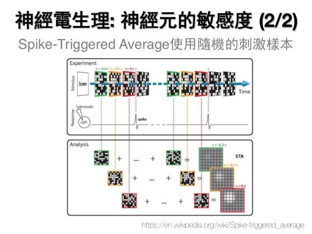 Spike-Triggered Average使用隨機的刺激樣本 https://en.wikipedia.org/wiki/Spike-triggered_average 神經電生理: 神經元的敏感度 (2/2)