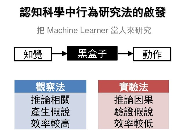 認知科學中行為研究法的啟發 把 Machine Learner 當人來研究 觀察法 推論相關 產生假說 效率較高 實驗法 推論因果 驗證假說 效率較低 知覺 動作黑盒子