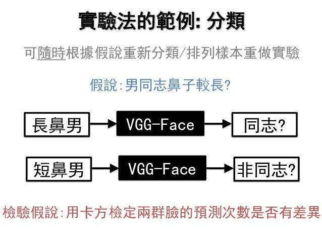 實驗法的範例: 分類 可隨時根據假說重新分類/排列樣本重做實驗 假說:男同志鼻子較長? 長鼻男 同志?VGG-Face 短鼻男 非同志?VGG-Face 檢驗假說:用卡方檢定兩群臉的預測次數是否有差異