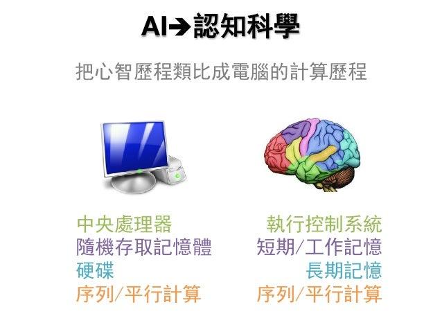 AIè認知科學 把心智歷程類比成電腦的計算歷程 中央處理器 隨機存取記憶體 硬碟 序列/平行計算 執行控制系統 短期/工作記憶 長期記憶 序列/平行計算