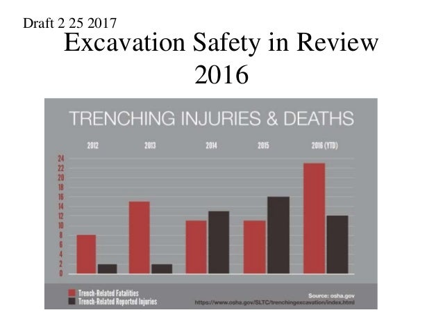 Trenching In Review 2016