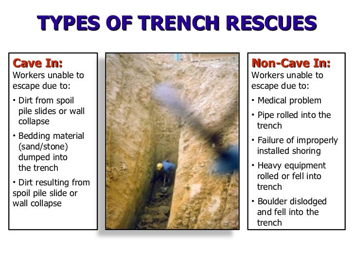 TYPES OF TRENCH RESCUES Cave In: Workers unable to escape due to:  Dirt from spoil pile  slides or wall  collapse Bedding ...