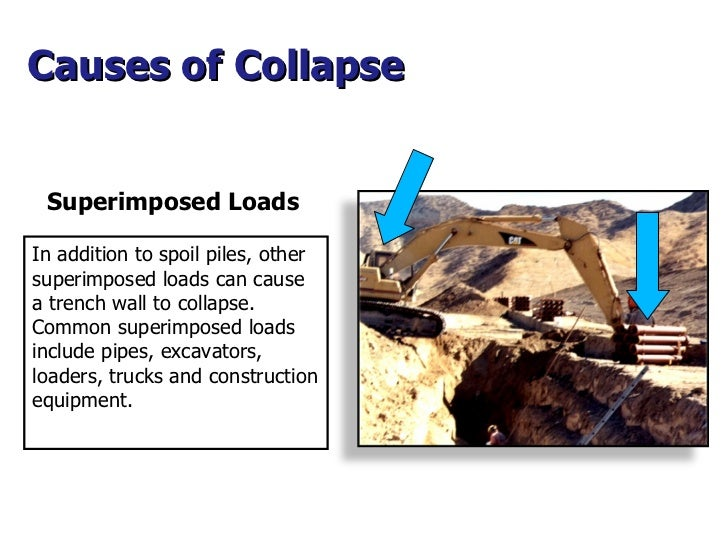 Causes of Collapse  In addition to spoil piles, other superimposed loads can cause a trench wall to collapse. Common super...