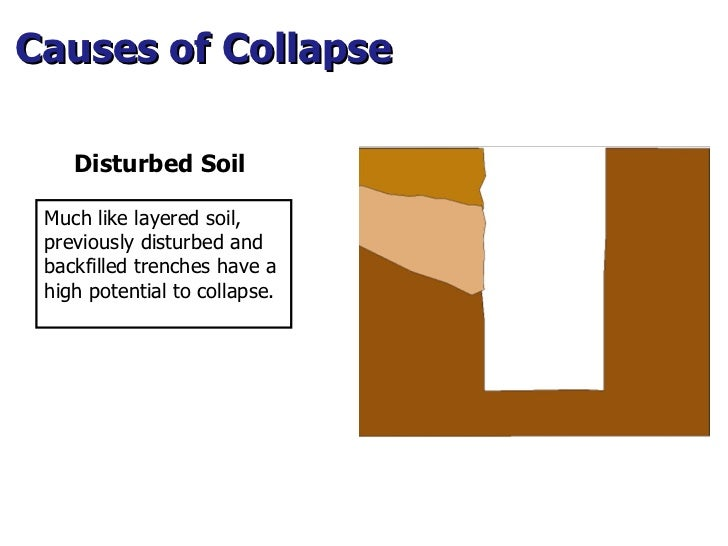 Disturbed Soil Causes of Collapse  Much like layered soil, previously disturbed and backfilled trenches have a high potent...